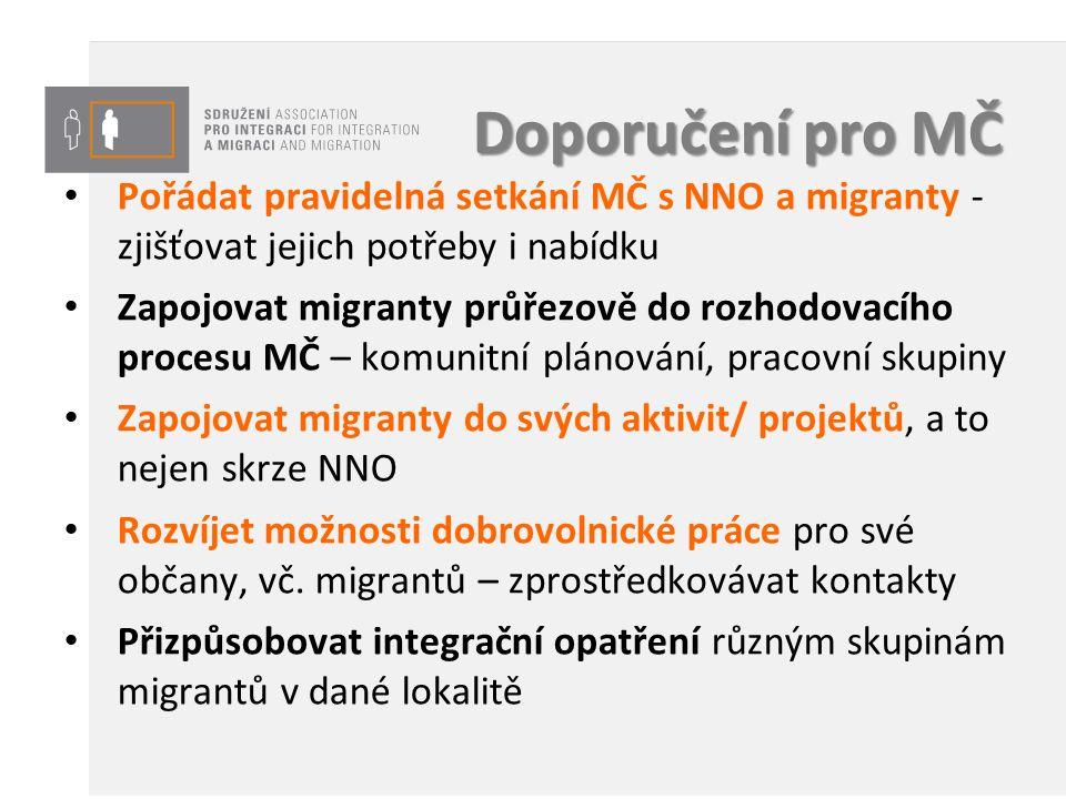 Doporučení pro MČ Pořádat pravidelná setkání MČ s NNO a migranty - zjišťovat jejich potřeby i nabídku Zapojovat migranty průřezově do rozhodovacího pr