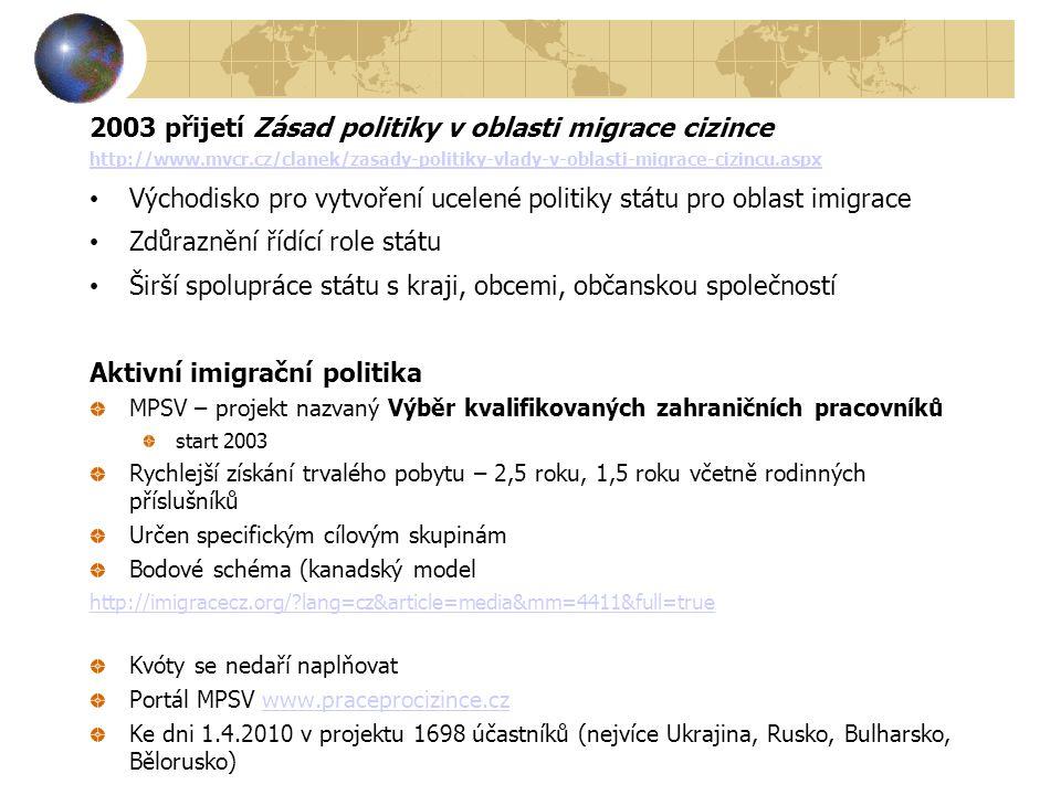 2003 přijetí Zásad politiky v oblasti migrace cizince http://www.mvcr.cz/clanek/zasady-politiky-vlady-v-oblasti-migrace-cizincu.aspx Východisko pro vytvoření ucelené politiky státu pro oblast imigrace Zdůraznění řídící role státu Širší spolupráce státu s kraji, obcemi, občanskou společností Aktivní imigrační politika MPSV – projekt nazvaný Výběr kvalifikovaných zahraničních pracovníků start 2003 Rychlejší získání trvalého pobytu – 2,5 roku, 1,5 roku včetně rodinných příslušníků Určen specifickým cílovým skupinám Bodové schéma (kanadský model http://imigracecz.org/ lang=cz&article=media&mm=4411&full=true Kvóty se nedaří naplňovat Portál MPSV www.praceprocizince.czwww.praceprocizince.cz Ke dni 1.4.2010 v projektu 1698 účastníků (nejvíce Ukrajina, Rusko, Bulharsko, Bělorusko)