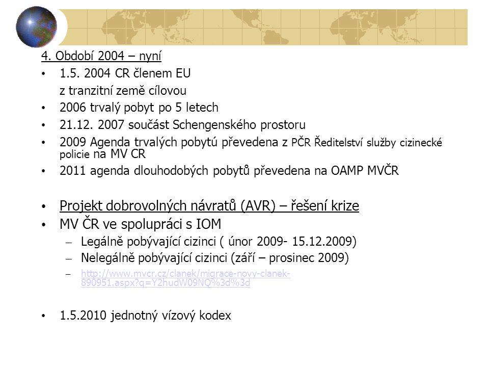 4. Období 2004 – nyní 1.5.