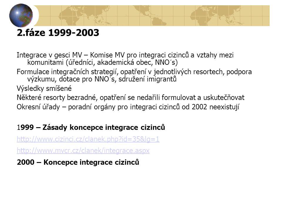 2.fáze 1999-2003 Integrace v gesci MV – Komise MV pro integraci cizinců a vztahy mezi komunitami (úředníci, akademická obec, NNO´s) Formulace integračních strategií, opatření v jednotlivých resortech, podpora výzkumu, dotace pro NNO´s, sdružení imigrantů Výsledky smíšené Některé resorty bezradné, opatření se nedařili formulovat a uskutečňovat Okresní úřady – poradní orgány pro integraci cizinců od 2002 neexistují 1999 – Zásady koncepce integrace cizinců http://www.cizinci.cz/clanek.php id=35&lg=1 http://www.mvcr.cz/clanek/integrace.aspx 2000 – Koncepce integrace cizinců