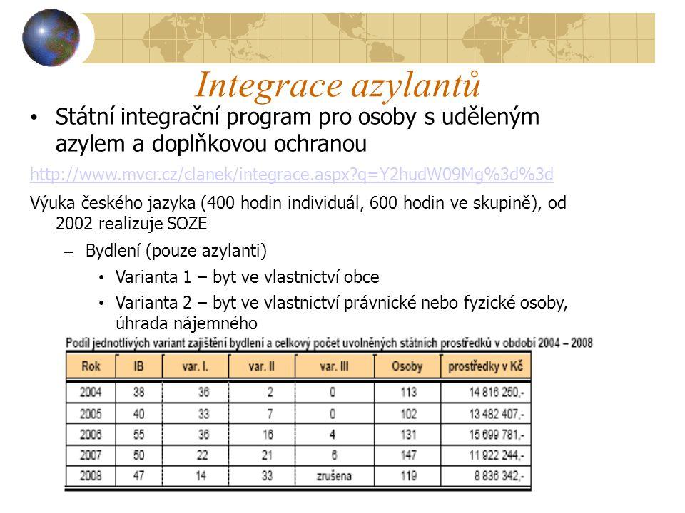 Integrace azylantů Státní integrační program pro osoby s uděleným azylem a doplňkovou ochranou http://www.mvcr.cz/clanek/integrace.aspx q=Y2hudW09Mg%3d%3d Výuka českého jazyka (400 hodin individuál, 600 hodin ve skupině), od 2002 realizuje SOZE – Bydlení (pouze azylanti) Varianta 1 – byt ve vlastnictví obce Varianta 2 – byt ve vlastnictví právnické nebo fyzické osoby, úhrada nájemného