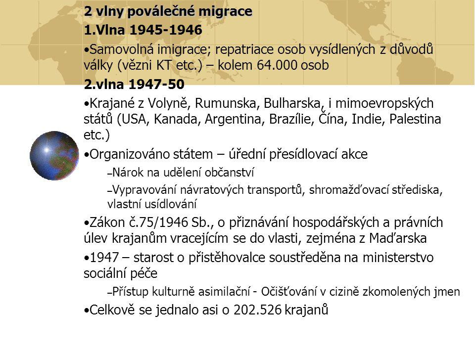 2 vlny poválečné migrace 1.Vlna 1945-1946 Samovolná imigrace; repatriace osob vysídlených z důvodů války (vězni KT etc.) – kolem 64.000 osob 2.vlna 1947-50 Krajané z Volyně, Rumunska, Bulharska, i mimoevropských států (USA, Kanada, Argentina, Brazílie, Čína, Indie, Palestina etc.) Organizováno státem – úřední přesídlovací akce – Nárok na udělení občanství – Vypravování návratových transportů, shromažďovací střediska, vlastní usídlování Zákon č.75/1946 Sb., o přiznávání hospodářských a právních úlev krajanům vracejícím se do vlasti, zejména z Maďarska 1947 – starost o přistěhovalce soustředěna na ministerstvo sociální péče – Přístup kulturně asimilační - Očišťování v cizině zkomolených jmen Celkově se jednalo asi o 202.526 krajanů