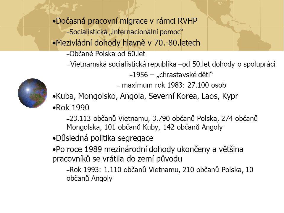 Zásady – vliv dokumentů Rady Evropy (komunitaristické uchopení integrace) http://www.cizinci.cz/files/clanky/77/Zasady_vlady_integrace.pdf Koncepce – vliv dokumentů EU (Tampere 1999) Požadavek přiblížení postavení legálně a dlouhodobě usedlých cizinců právnímu postavení občanů Posun od multikulturní integrace komunit k občanské integraci jednotlivce !komunitaristickému diskurzu neodpovídala žádná opatření.