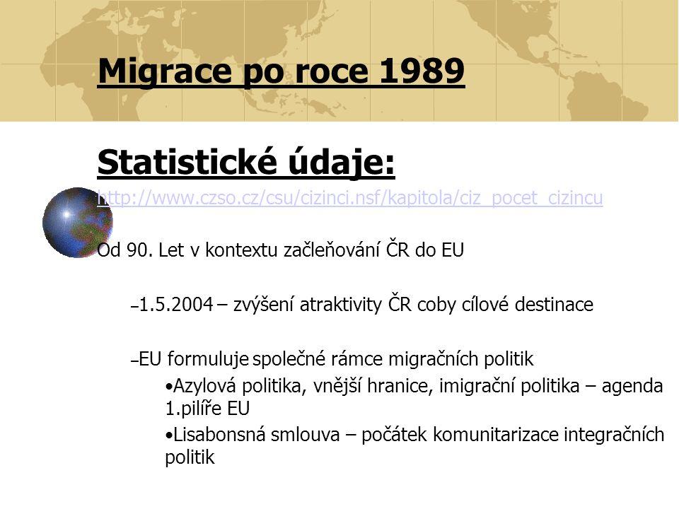 Migrace po roce 1989 Statistické údaje: http://www.czso.cz/csu/cizinci.nsf/kapitola/ciz_pocet_cizincu Od 90.