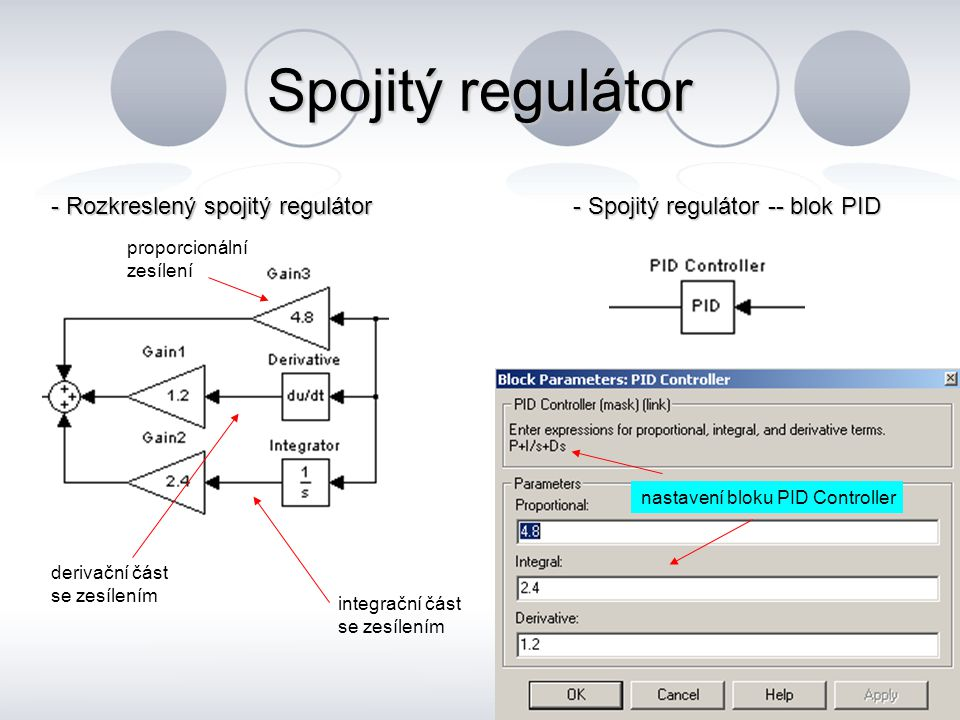 Zjištění konstant regulátoru Metoda Ziegler-Nichols: je založena na zjištění r 0 a T k ;je založena na zjištění r 0 a T k ; pomocí regulátoru, kdy vyřadíme složky I a Dpomocí regulátoru, kdy vyřadíme složky I a D [rk,pk,wk,wpk]=margin(g)[rk,pk,wk,wpk]=margin(g) –příkaz, který zjistí kritické zesílení a úhlovou frekvenci otevřeného obvodu (r k - r 0 ; w k → T k )