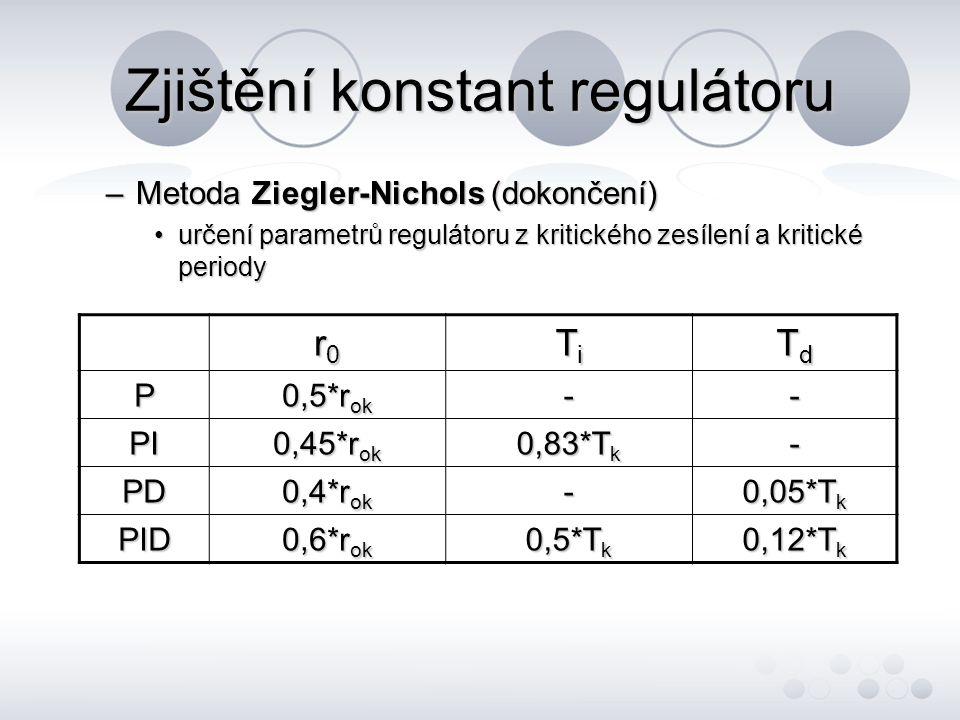 Zjištění konstant regulátoru –Ze znalosti přechodové charakteristiky: odečteme T u ; T n a k s =1/a 0odečteme T u ; T n a k s =1/a 0 r0r0r0r0 TiTiTiTi TdTdTdTd P (T n /T u )*k s -- PI 0,9*(T n /T u )*k s 3,33*T u - PD 1,2*(T n /T u )*k s - 0,25*T u PID 1,25*(T n /T u )*k s 2*T u 0,5*T u
