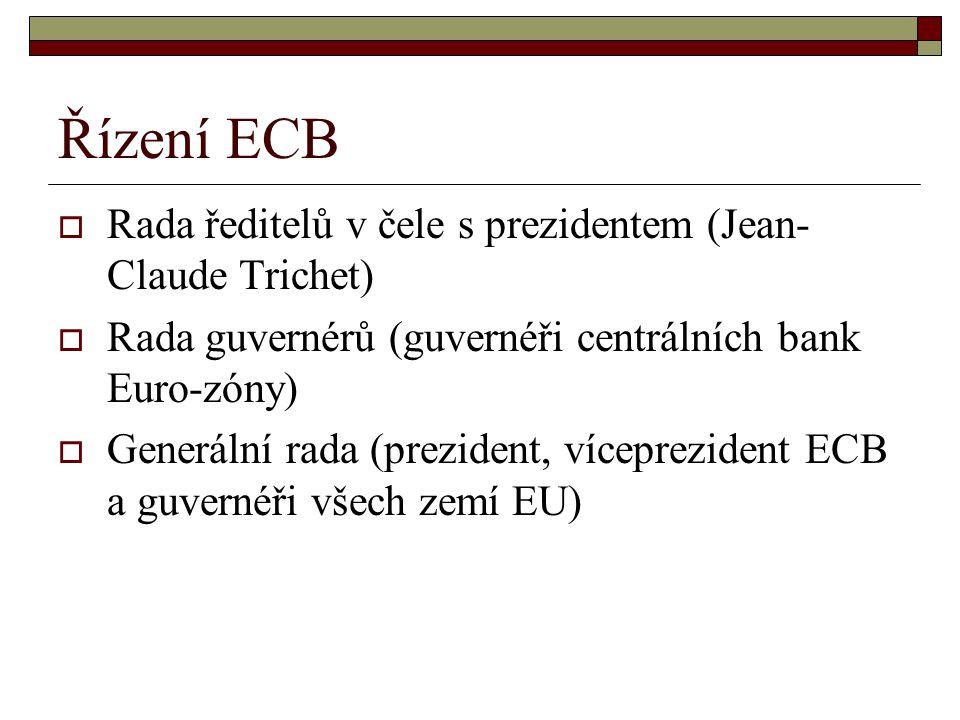 Řízení ECB  Rada ředitelů v čele s prezidentem (Jean- Claude Trichet)  Rada guvernérů (guvernéři centrálních bank Euro-zóny)  Generální rada (prezident, víceprezident ECB a guvernéři všech zemí EU)