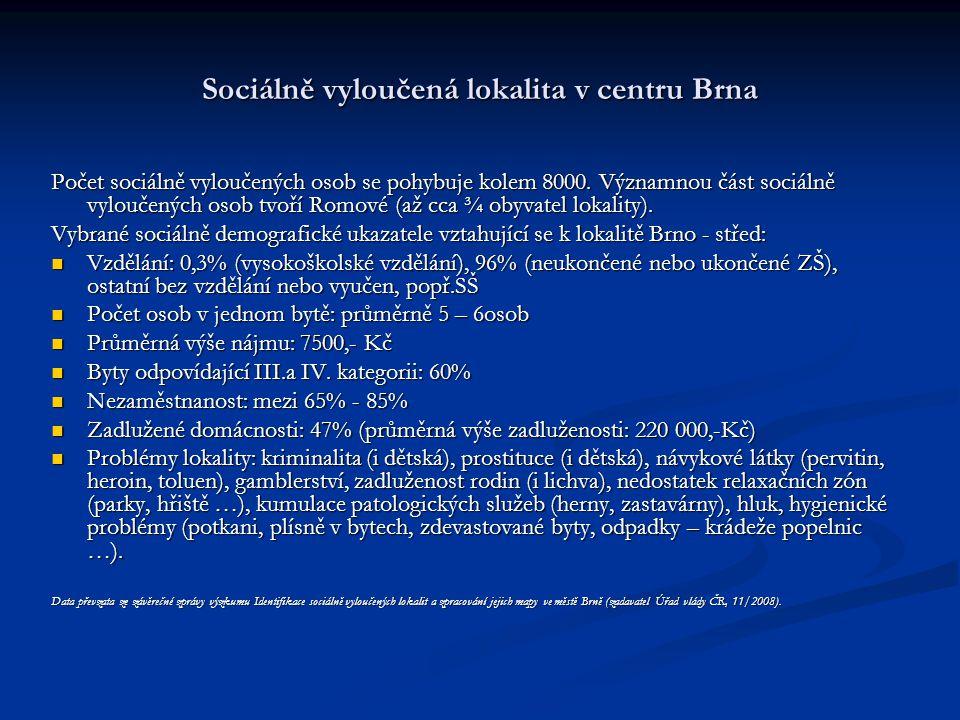 Sociálně vyloučená lokalita v centru Brna Počet sociálně vyloučených osob se pohybuje kolem 8000.
