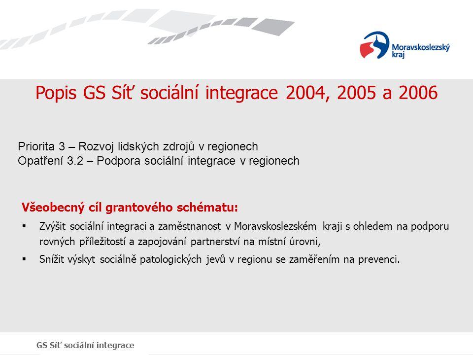 GS Síť sociální integrace Popis GS Síť sociální integrace 2004, 2005 a 2006 Všeobecný cíl grantového schématu:  Zvýšit sociální integraci a zaměstnan