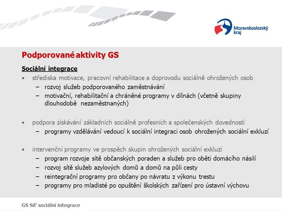 GS Síť sociální integrace Podporované aktivity GS Sociální integrace střediska motivace, pracovní rehabilitace a doprovodu sociálně ohrožených osob –r