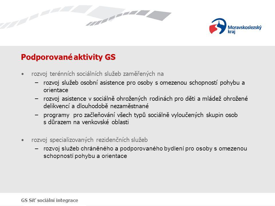 GS Síť sociální integrace Podporované aktivity GS rozvoj terénních sociálních služeb zaměřených na –rozvoj služeb osobní asistence pro osoby s omezeno