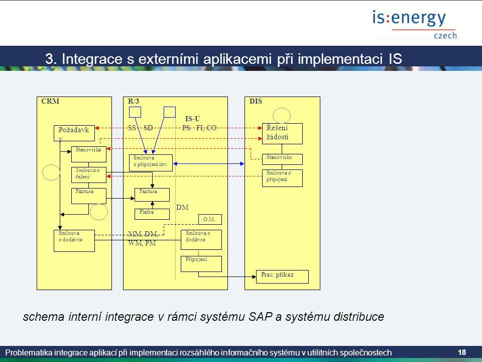 Problematika integrace aplikací při implementaci rozsáhlého informačního systému v utilitních společnostech 18 3. Integrace s externími aplikacemi při