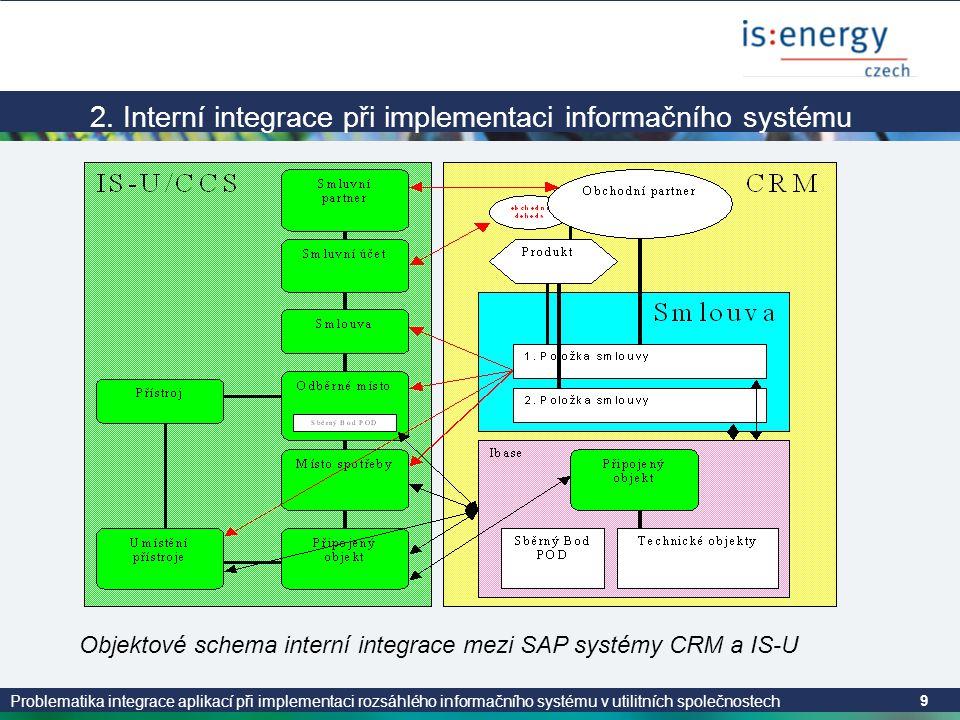 Problematika integrace aplikací při implementaci rozsáhlého informačního systému v utilitních společnostech 9 2. Interní integrace při implementaci in