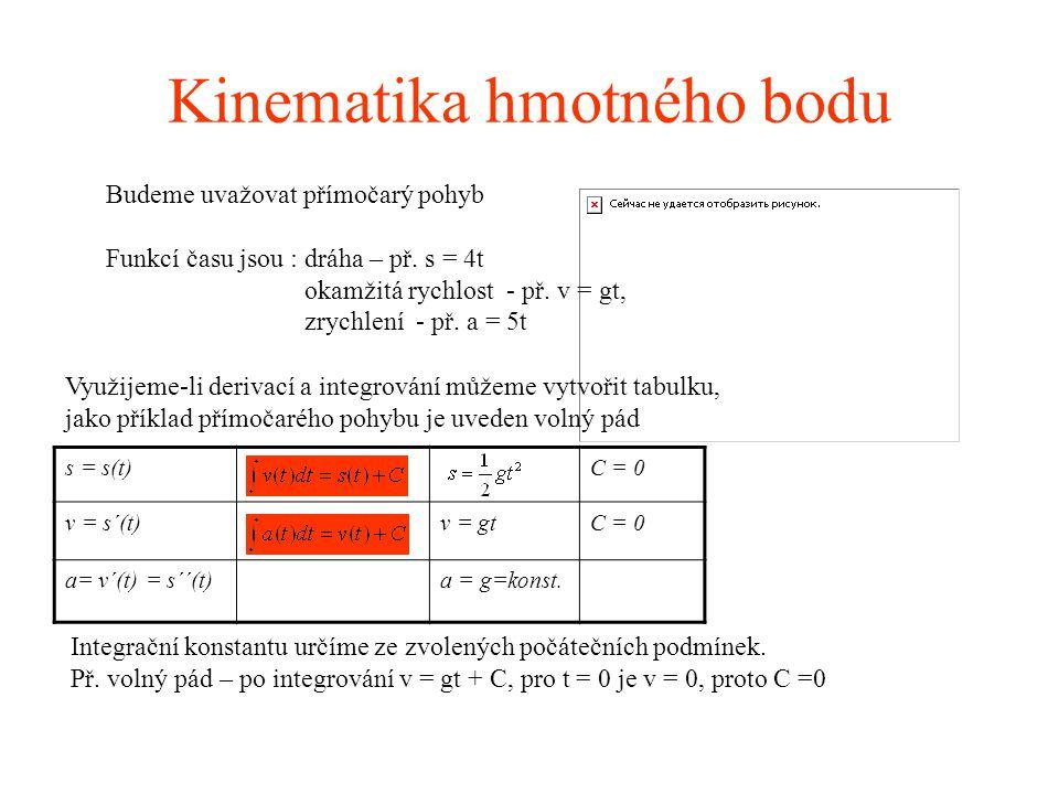 Kinematika hmotného bodu s = s(t)C = 0 v = s´(t)v = gtC = 0 a= v´(t) = s´´(t)a = g=konst.
