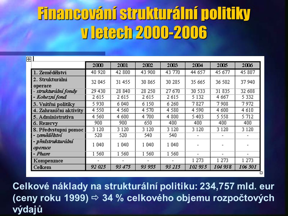 Etapy formování strukturální a regionální politiky n 2000-: Reforma strukturální politiky - snížení počtu cílů na tři. n 1958-1973: individuální příst
