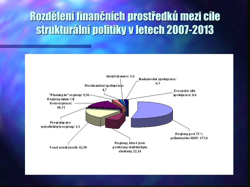 Cíle a nástroje strukturální politiky v programovacím období 2000 -2006 a 2007-2013