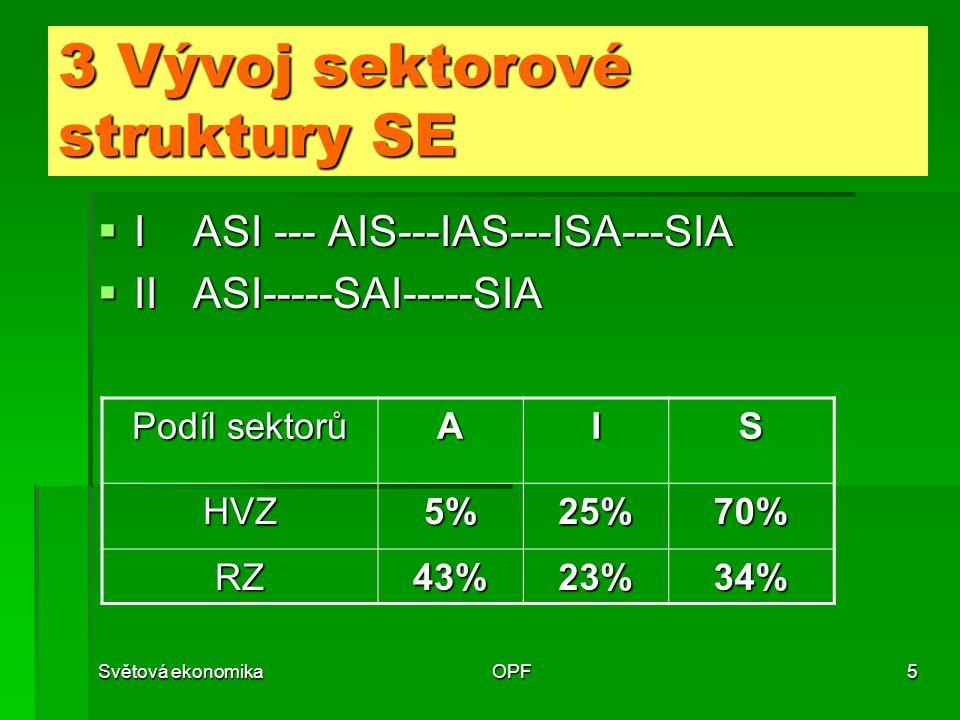 Světová ekonomikaOPF5 3 Vývoj sektorové struktury SE  I ASI --- AIS---IAS---ISA---SIA  II ASI-----SAI-----SIA Podíl sektorů AIS HVZ5%25%70% RZ43%23%34%