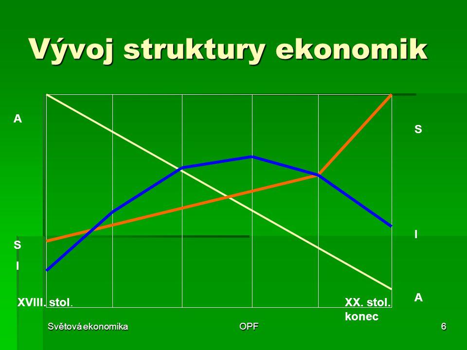 Světová ekonomikaOPF6 Vývoj struktury ekonomik SIASIA XVIII. stol.XX. stol. konec ASIASI