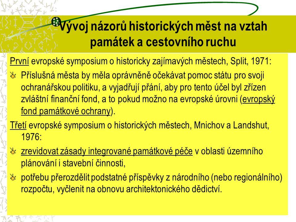 Vývoj názorů historických měst na vztah památek a cestovního ruchu První evropské symposium o historicky zajímavých městech, Split, 1971: Příslušná mě