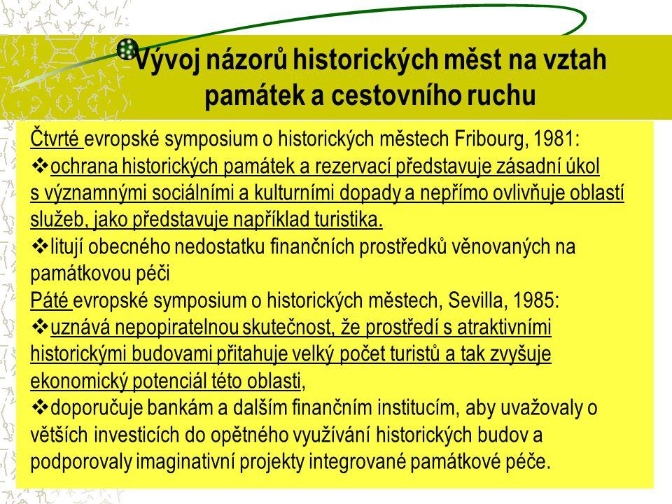Vývoj názorů historických měst na vztah památek a cestovního ruchu Čtvrté evropské symposium o historických městech Fribourg, 1981:  ochrana historic