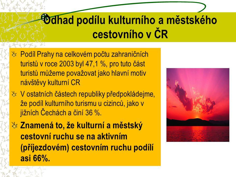 Odhad podílu kulturního a městského cestovního v ČR Podíl Prahy na celkovém počtu zahraničních turistů v roce 2003 byl 47,1 %, pro tuto část turistů m