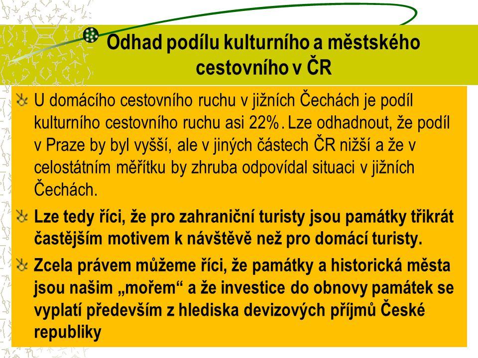 Odhad podílu kulturního a městského cestovního v ČR U domácího cestovního ruchu v jižních Čechách je podíl kulturního cestovního ruchu asi 22%. Lze od