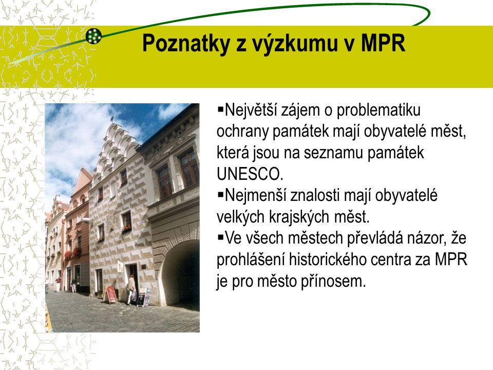 Poznatky z výzkumu v MPR  Největší zájem o problematiku ochrany památek mají obyvatelé měst, která jsou na seznamu památek UNESCO.  Nejmenší znalost