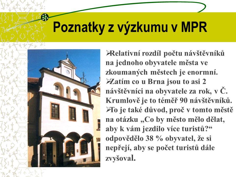 Poznatky z výzkumu v MPR  Relativní rozdíl počtu návštěvníků na jednoho obyvatele města ve zkoumaných městech je enormní.  Zatím co u Brna jsou to a