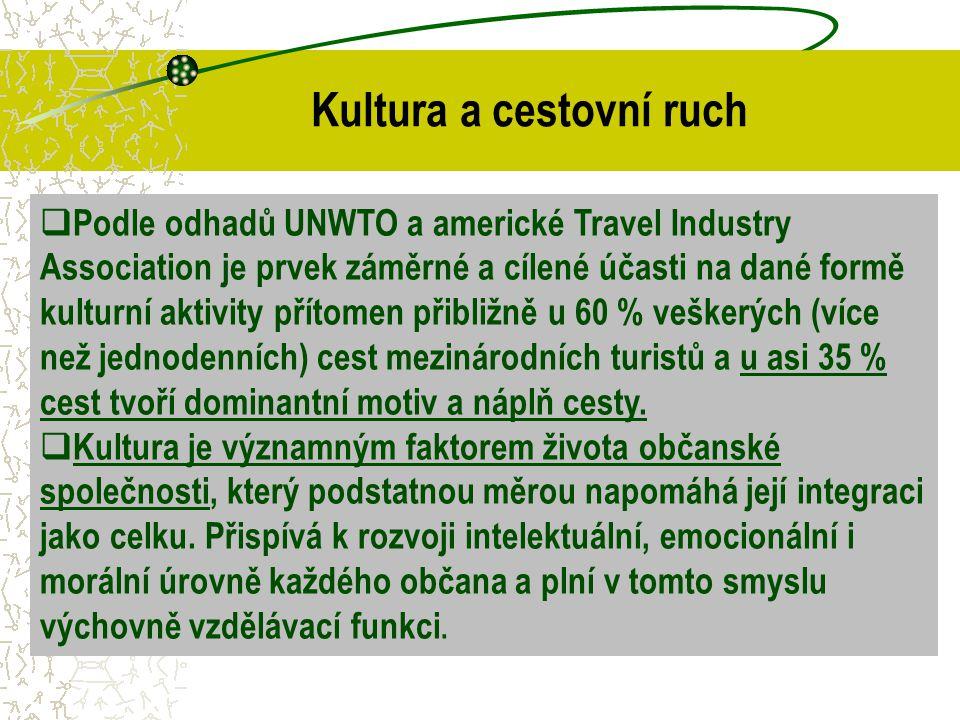 Kultura a cestovní ruch  Podle odhadů UNWTO a americké Travel Industry Association je prvek záměrné a cílené účasti na dané formě kulturní aktivity p