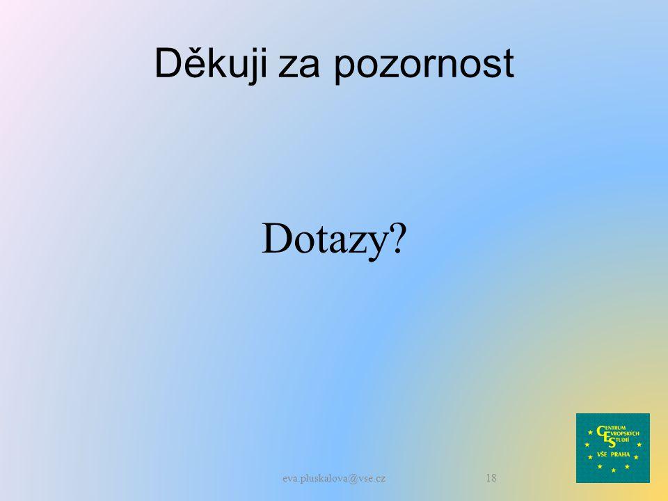 Děkuji za pozornost Dotazy 18eva.pluskalova@vse.cz