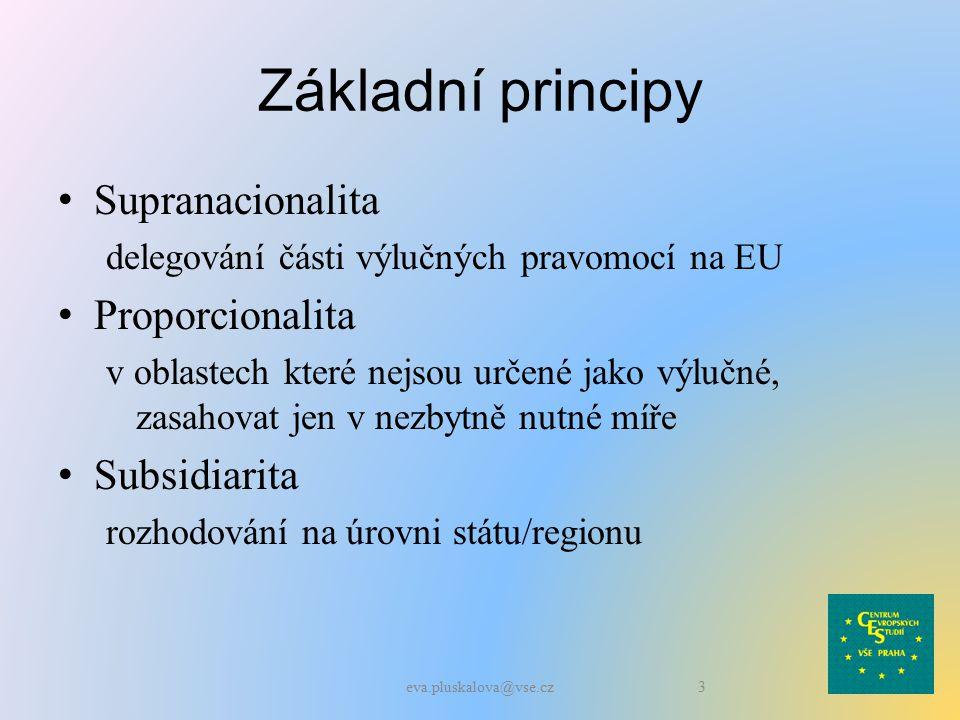 Základní principy Supranacionalita delegování části výlučných pravomocí na EU Proporcionalita v oblastech které nejsou určené jako výlučné, zasahovat jen v nezbytně nutné míře Subsidiarita rozhodování na úrovni státu/regionu 3eva.pluskalova@vse.cz