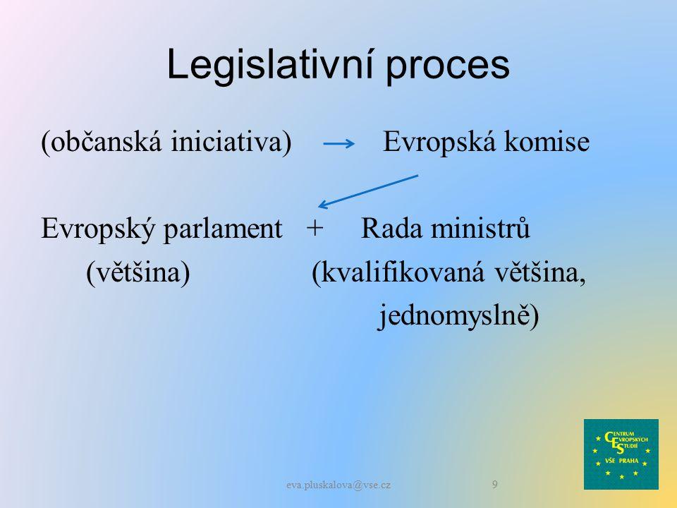Legislativní proces (občanská iniciativa) Evropská komise Evropský parlament + Rada ministrů (většina)(kvalifikovaná většina, jednomyslně) 9eva.pluskalova@vse.cz
