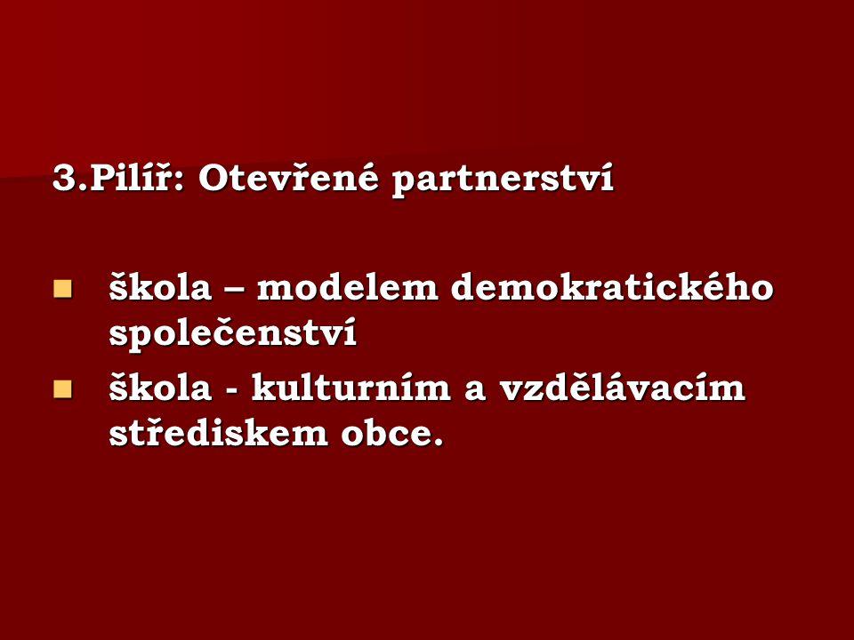 3.Pilíř: Otevřené partnerství škola – modelem demokratického společenství škola – modelem demokratického společenství škola - kulturním a vzdělávacím střediskem obce.
