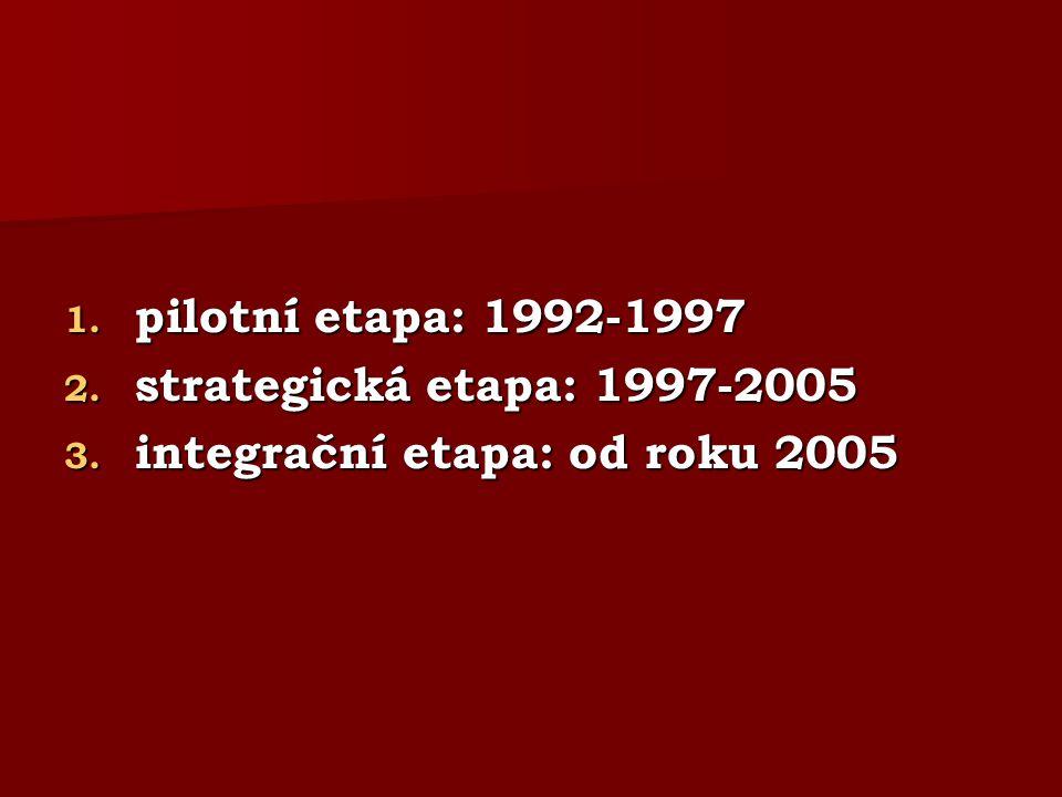 1. pilotní etapa: 1992-1997 2. strategická etapa: 1997-2005 3. integrační etapa: od roku 2005