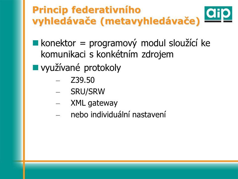 Princip federativního vyhledávače (metavyhledávače) konektor = programový modul sloužící ke komunikaci s konkétním zdrojem využívané protokoly – Z39.50 – SRU/SRW – XML gateway – nebo individuální nastavení