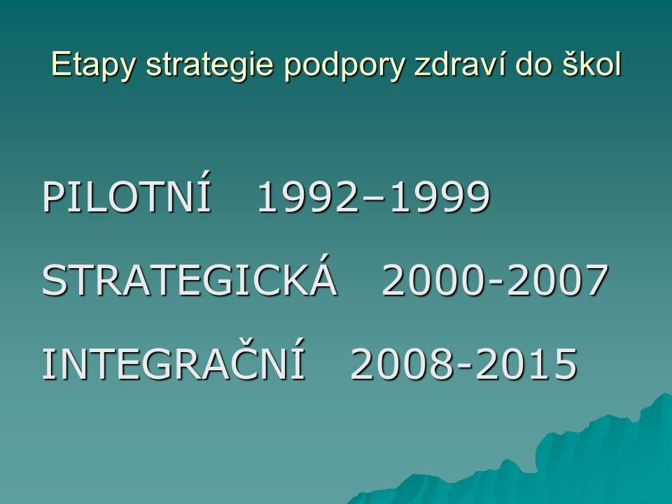Etapy strategie podpory zdraví do škol PILOTNÍ 1992–1999 STRATEGICKÁ 2000-2007 INTEGRAČNÍ 2008-2015
