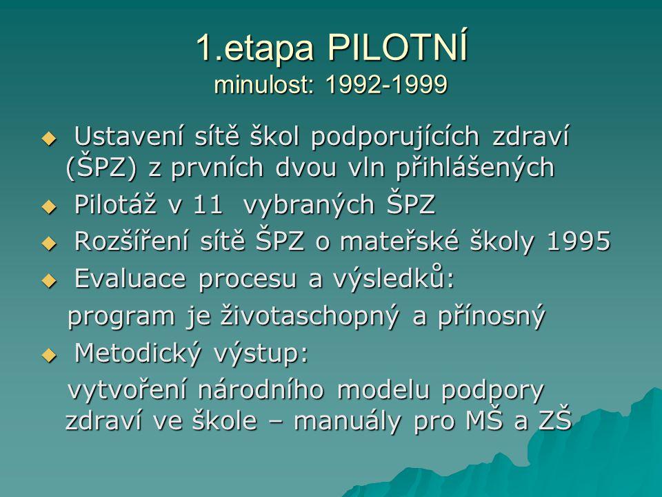 1.etapa PILOTNÍ minulost: 1992-1999  Ustavení sítě škol podporujících zdraví (ŠPZ) z prvních dvou vln přihlášených  Pilotáž v 11 vybraných ŠPZ  Roz