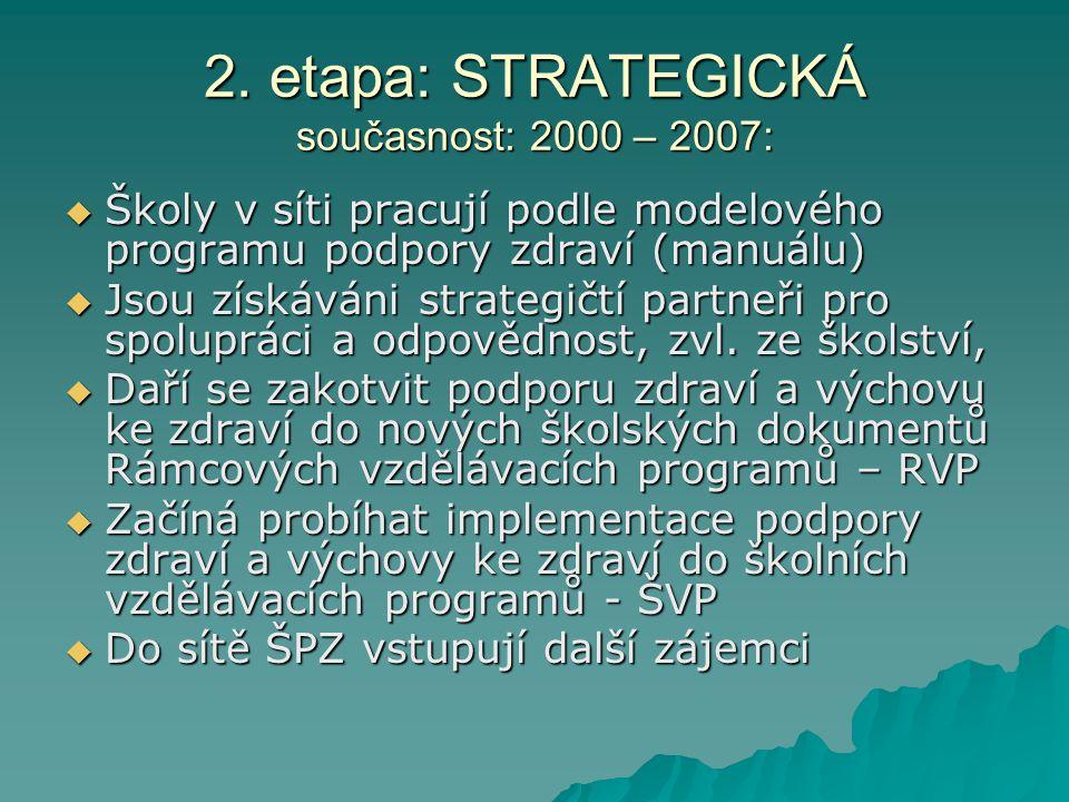 2. etapa: STRATEGICKÁ současnost: 2000 – 2007:  Školy v síti pracují podle modelového programu podpory zdraví (manuálu)  Jsou získáváni strategičtí