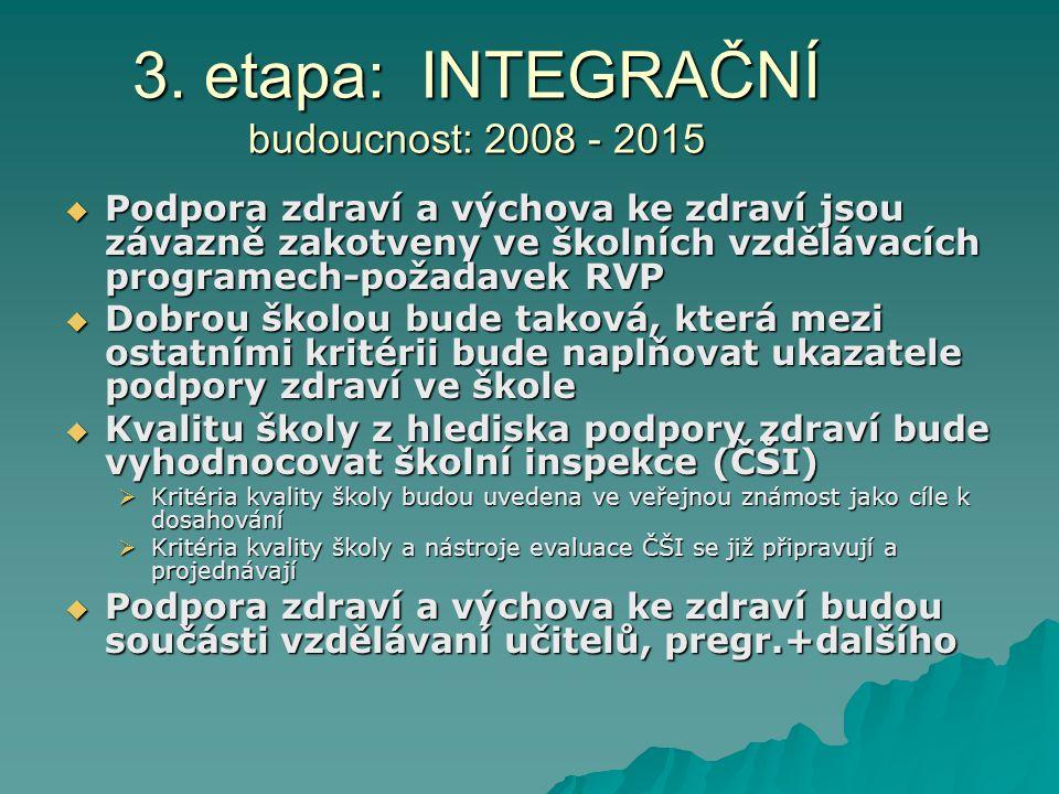 3. etapa: INTEGRAČNÍ budoucnost: 2008 - 2015  Podpora zdraví a výchova ke zdraví jsou závazně zakotveny ve školních vzdělávacích programech-požadavek