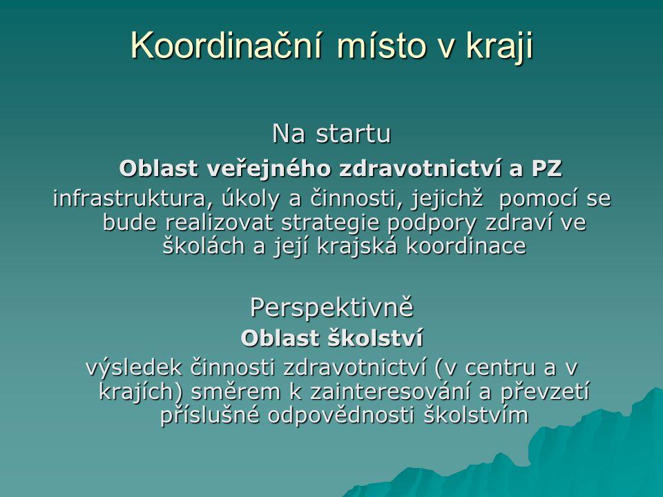 Koordinační místo v kraji Na startu Oblast veřejného zdravotnictví a PZ Oblast veřejného zdravotnictví a PZ infrastruktura, úkoly a činnosti, jejichž