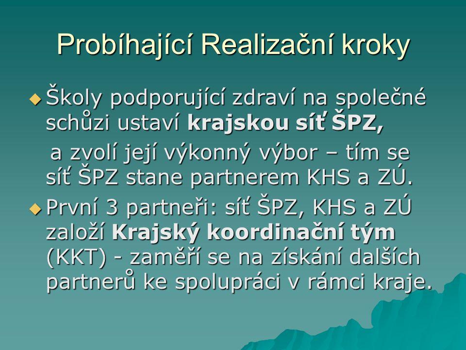 Probíhající Realizační kroky  Školy podporující zdraví na společné schůzi ustaví krajskou síť ŠPZ, a zvolí její výkonný výbor – tím se síť ŠPZ stane