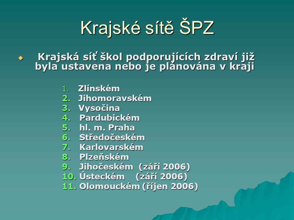 Krajské sítě ŠPZ  Krajská síť škol podporujících zdraví již byla ustavena nebo je plánována v kraji 1. Zlínském 2. Jihomoravském 3. Vysočina 4. Pardu