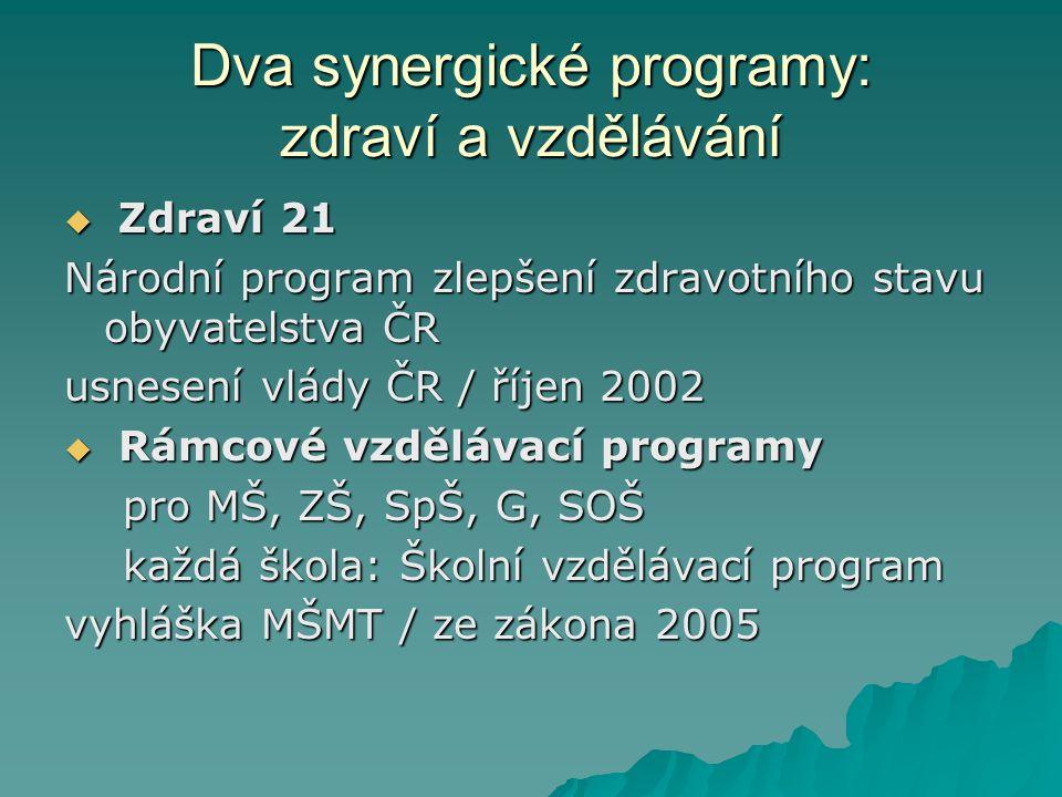Dva synergické programy: zdraví a vzdělávání  Zdraví 21 Národní program zlepšení zdravotního stavu obyvatelstva ČR usnesení vlády ČR / říjen 2002  R