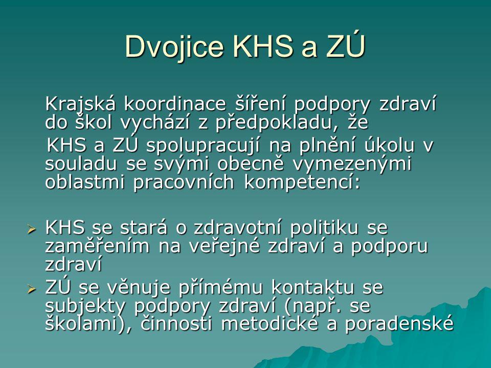 Dvojice KHS a ZÚ Krajská koordinace šíření podpory zdraví do škol vychází z předpokladu, že KHS a ZÚ spolupracují na plnění úkolu v souladu se svými o