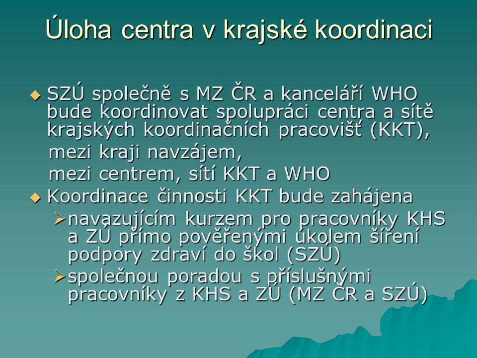 Úloha centra v krajské koordinaci  SZÚ společně s MZ ČR a kanceláří WHO bude koordinovat spolupráci centra a sítě krajských koordinačních pracovišť (
