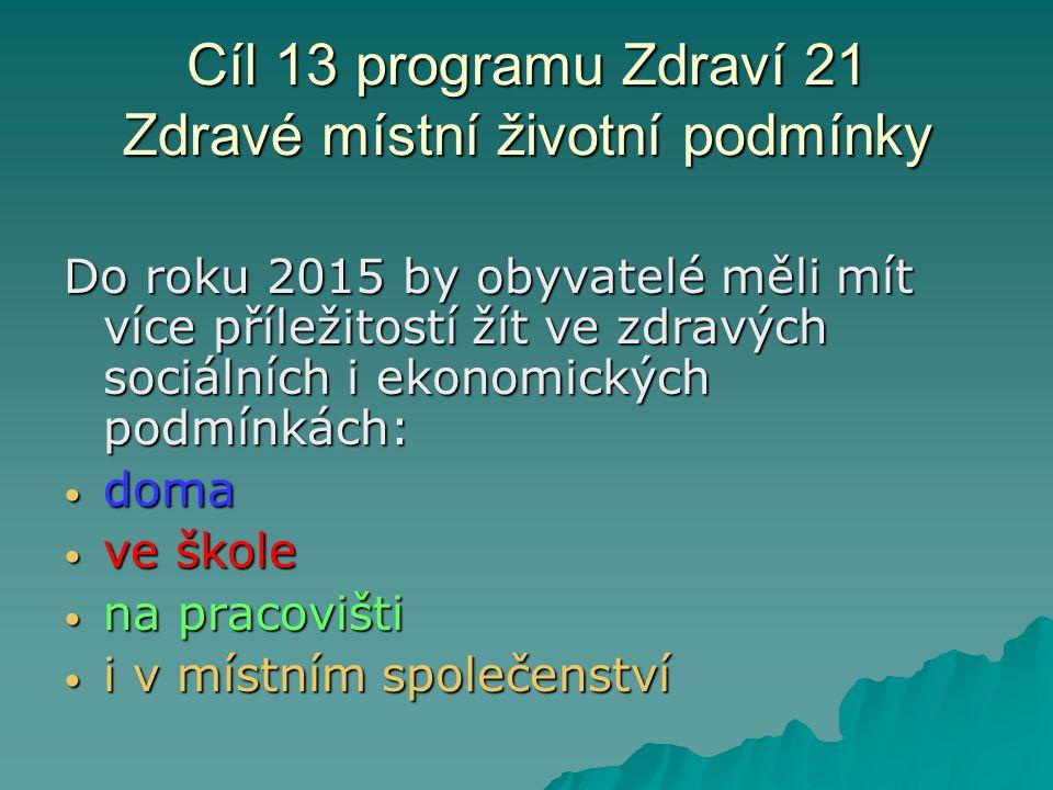 Cíl 13 programu Zdraví 21 Zdravé místní životní podmínky Do roku 2015 by obyvatelé měli mít více příležitostí žít ve zdravých sociálních i ekonomickýc