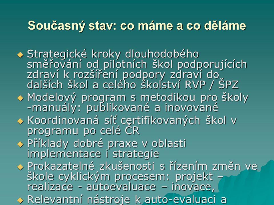 Probíhající Realizační kroky  Školy podporující zdraví na společné schůzi ustaví krajskou síť ŠPZ, a zvolí její výkonný výbor – tím se síť ŠPZ stane partnerem KHS a ZÚ.