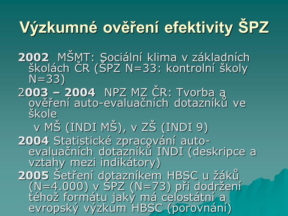 Výzkumné ověření efektivity ŠPZ 2002 MŠMT: Sociální klima v základních školách ČR (ŠPZ N=33: kontrolní školy N=33) 2003 – 2004 NPZ MZ ČR: Tvorba a ově