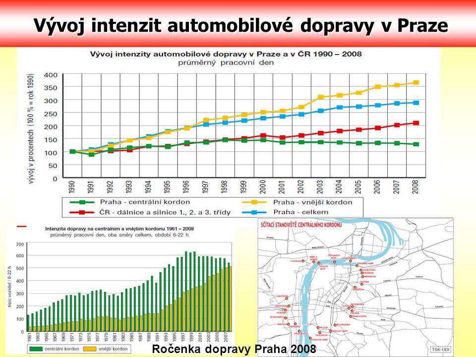Vývoj intenzit automobilové dopravy v Praze Vývoj intenzit automobilové dopravy v Praze Ročenka dopravy Praha 2008