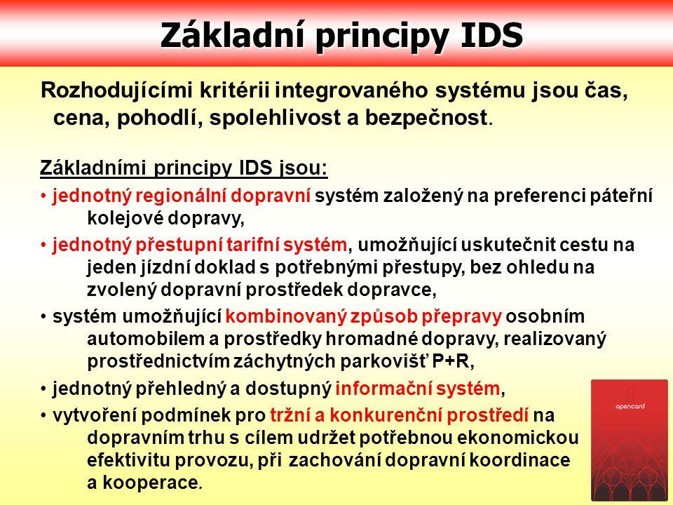 Základní principy IDS Základní principy IDS Rozhodujícími kritérii integrovaného systému jsou čas, cena, pohodlí, spolehlivost a bezpečnost. Základním